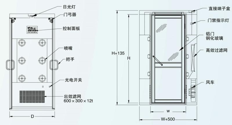 风淋室结构图
