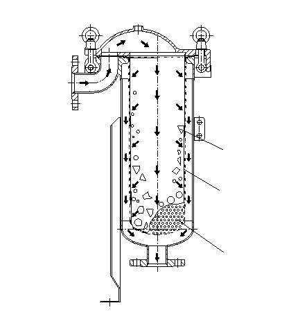初中效空气过滤器过滤原理图