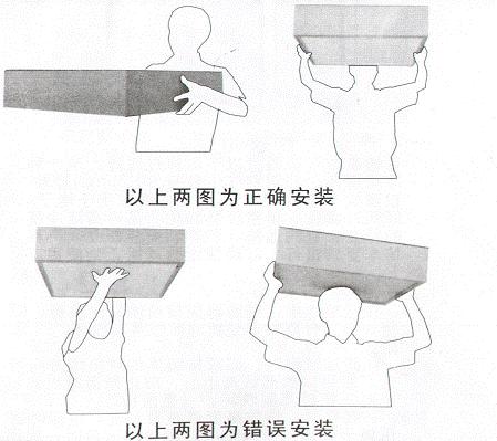 如何正确安装高效过滤器
