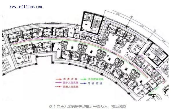 北京大学国际医院平面布局及内部设施