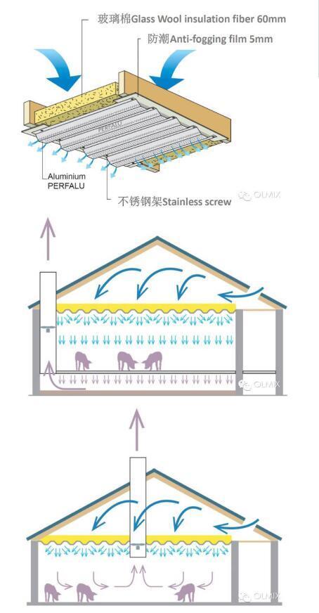 法国Cooperl猪场空气过滤系统参考